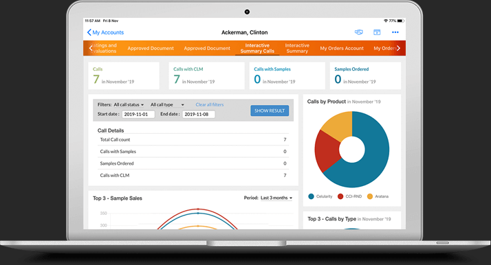 Business Intelligence Reporting & Data Solutions
