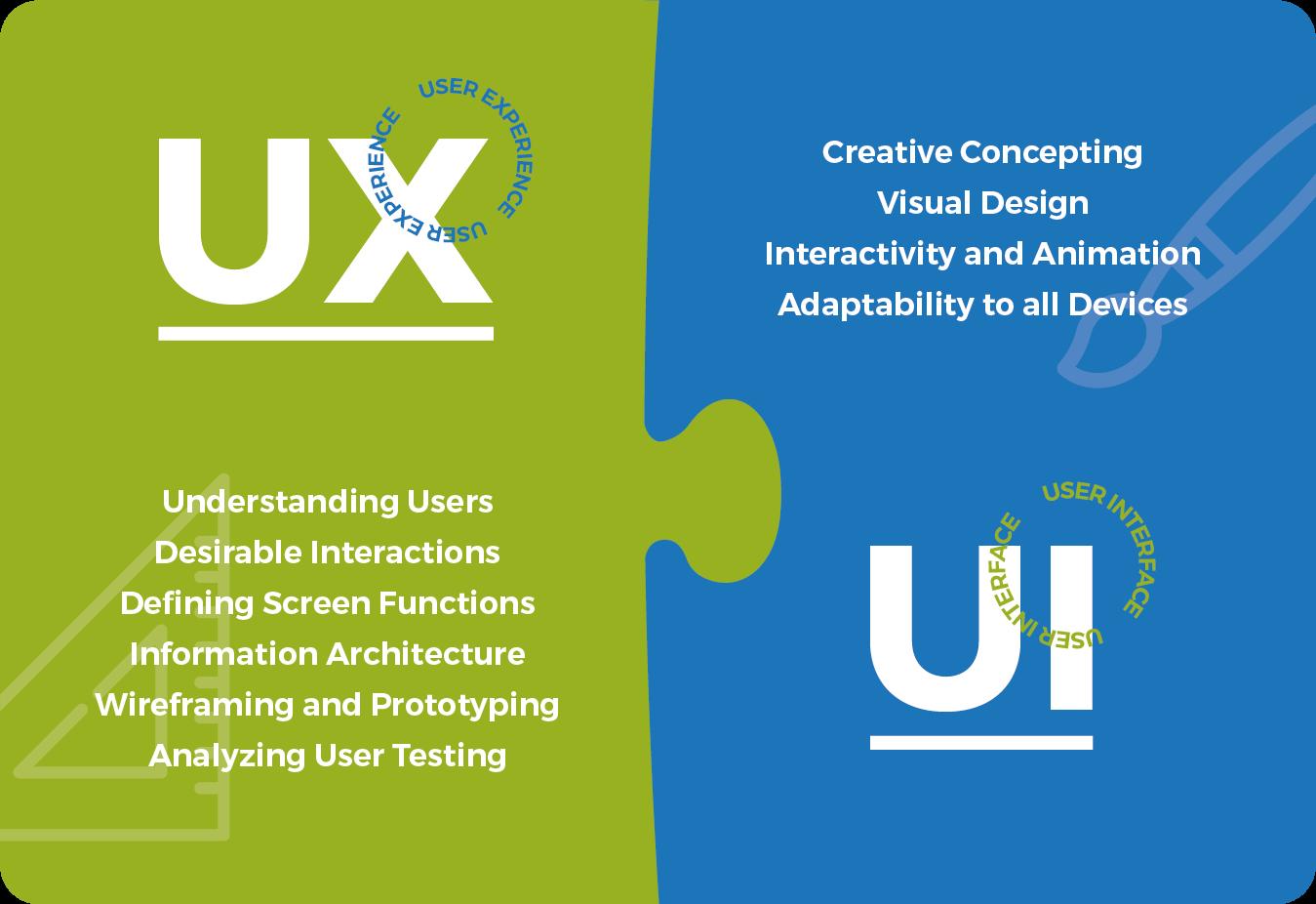 UX / UI Design